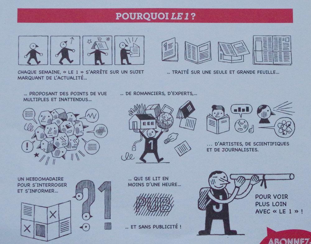 """(Français) """"Le un"""" ou une autre manière de lire le journal…"""